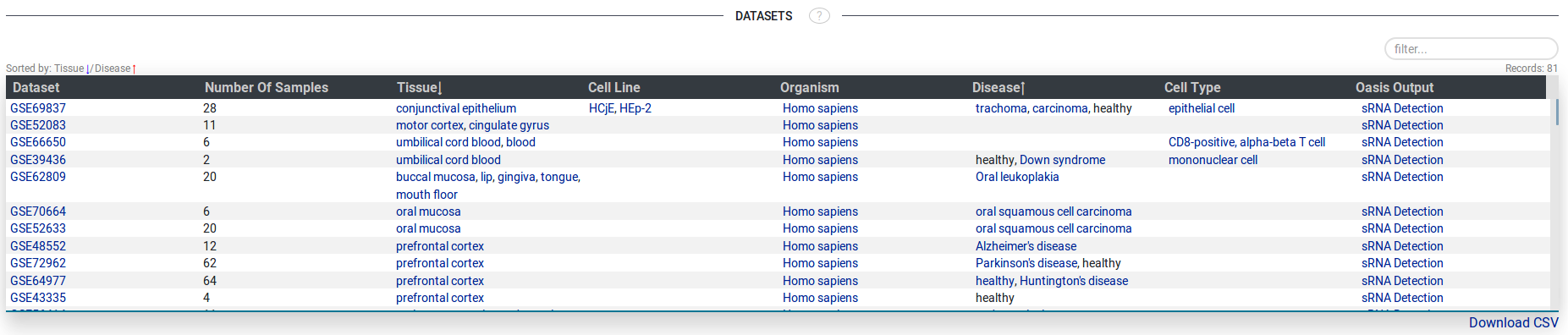 Datasets Overview